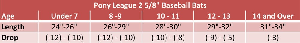 big-barrel-pony-league-baseball-bat-sizing-chart