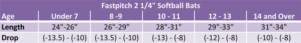 fastpitch-softball-bats-sizing-chart
