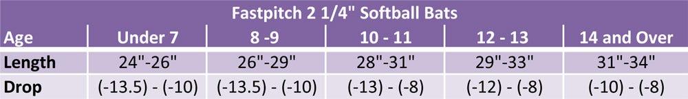 fastpitch-softball-bats-sizing-chart