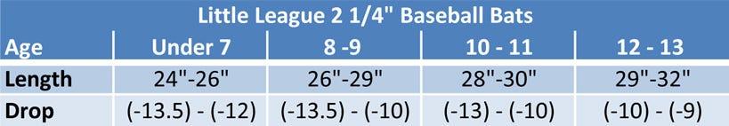 little-league-baseball-bat-sizing-chart